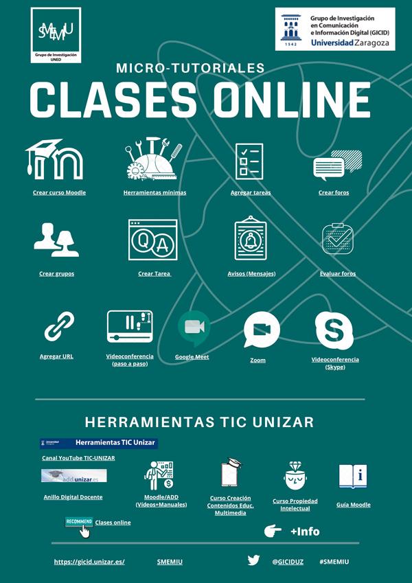 Recursos para la docencia digital